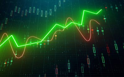 Market Valuations and Correction Concerns